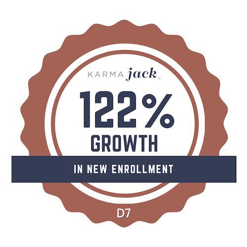 KARMA-jack-digital-marketing-agency-detroit-case-studies-D7-Dearborn-Heights-School-District